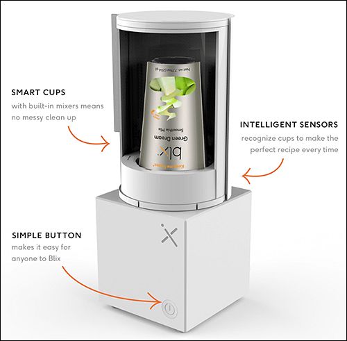 RFID Ensures Proper Blending for Smoothies, Spreads and Soups