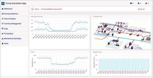 FogHorn's Lightning Software Moves Real-Time Processing to Edge