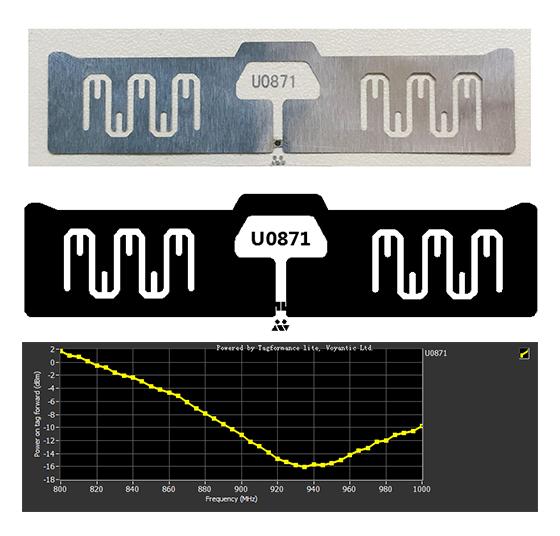 Xiamen Xindeco IOT UHF Apparel tag-U0871