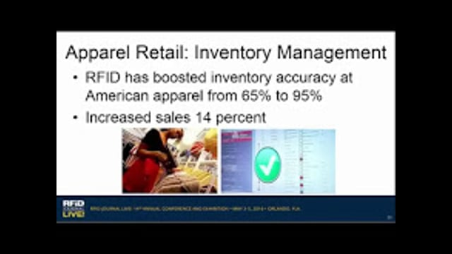 An Overview of RFID Today