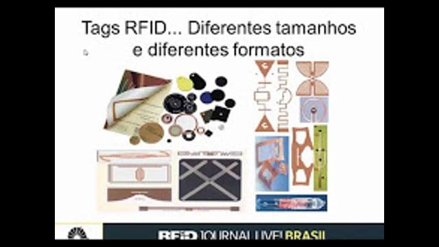 Princípios básicos de RFID