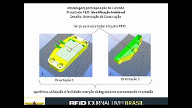 A Interoperabilidade da Tecnologia RFID com a Indústria 4.0: A integração do RFID com a Impressão 3D