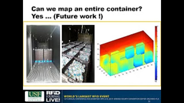 Using RFID for Adaptive and Dynamic Shelf-Life Estimation
