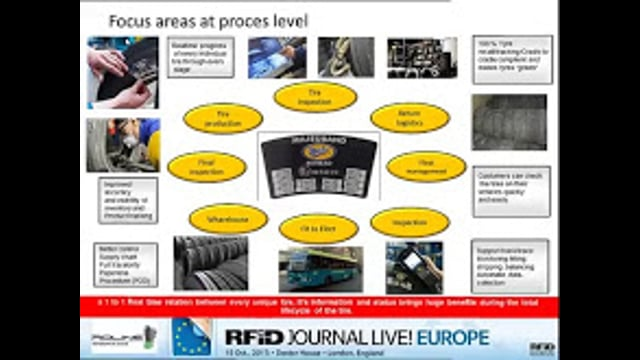 Tire Company Uses RFID to Improve Tracking and Speed Inventory Process