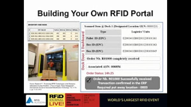 Warehouse Management: Key Steps in Building an Inventory-Management RFID Solution: Build Your Own RFID Portal