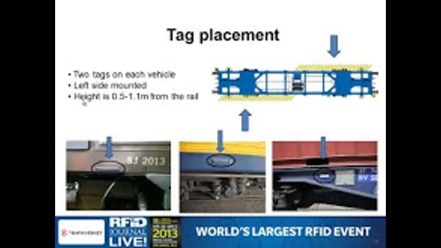 RFID Journal Awards 2013: Best RFID Implementation Finalist