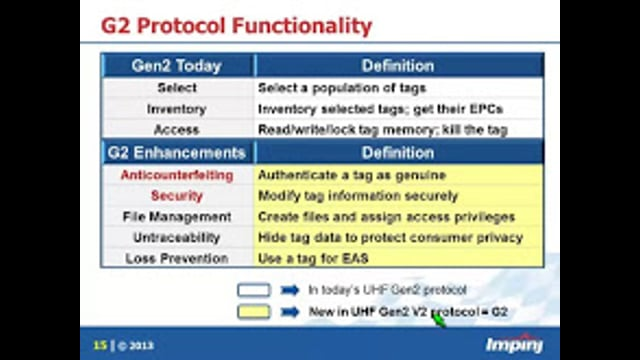 Embedded RFID Workshop: A Look Inside Today's Embedded RFID