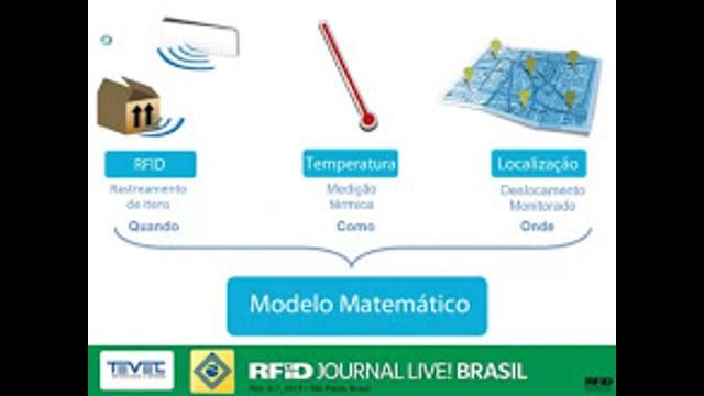 Utilizando RFID na Cadeia de Frio para melhorar a visibilidade e preservar a integridade do produto