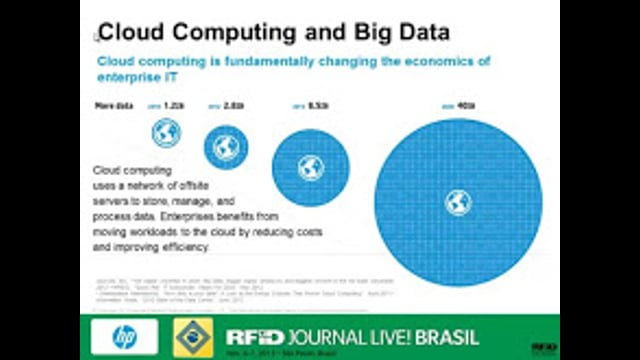 Experiência da Hewlett Packard em RFID: Tendências e Perspectivas