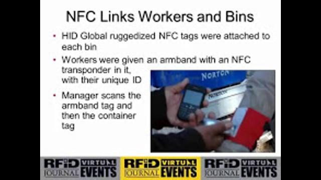 NFC Business Application