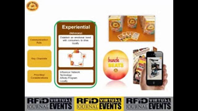 NFC RFID Boosts Marketing Effort