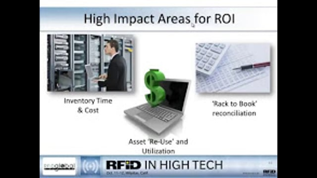 Real-Time Visibility and ROI in the Data Center