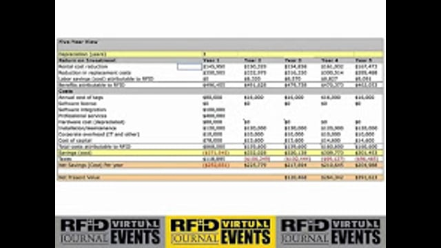 Calculating the Return on Investment from a Real-Time Location System