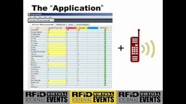 Improving Infusion Pump Usage and Utilization With RTLS
