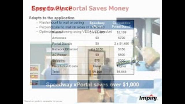 Impinj's Speedway xPortal Integrated Portal Reader