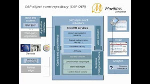 Track and Trace With SAP Technology—SAP Object Event Repository at BAT
