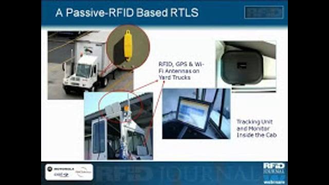 RFID for Yard-Management Efficiency