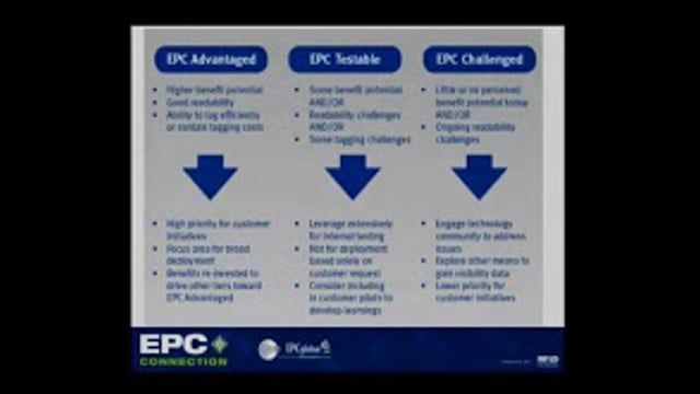How EPC Creates Opportunities for New Ways of Working Together