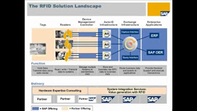 """Intel Leverages the Power of RFID Through """"Sense and Respond"""" (Part 2)"""