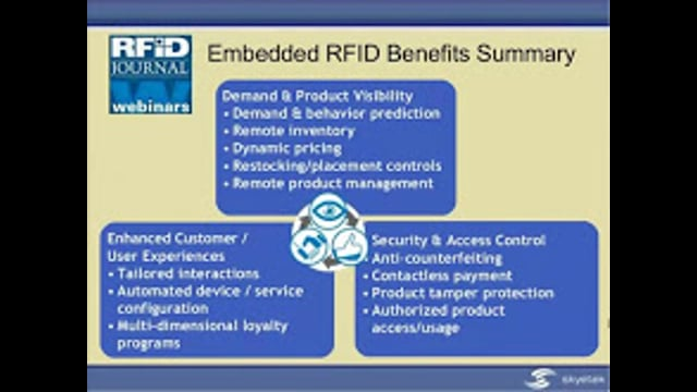 Supercharging Products with Embedded RFID  (Part 2)
