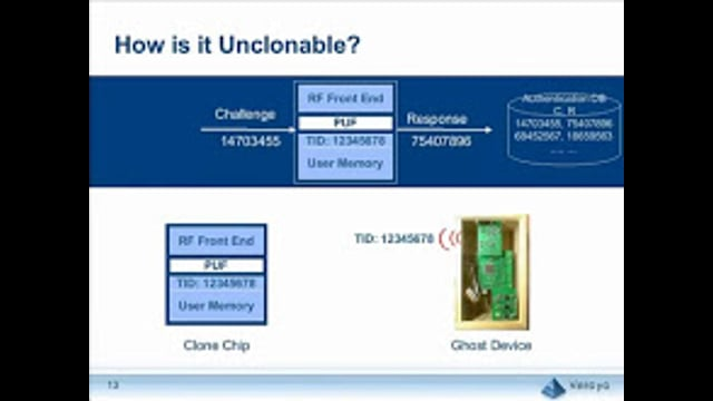 """Fighting Counterfeiting With """"Unclonable"""" RFID Chips (Part 1)"""
