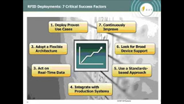 Achieving Manufacturing Excellence with RFID (Part 1)