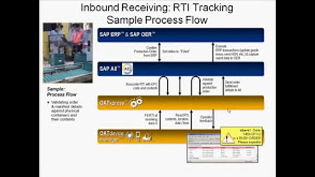 Learn How Cephalon Is Leveraging RFID to Enhance Shipping Accuracy and Container Traceability
