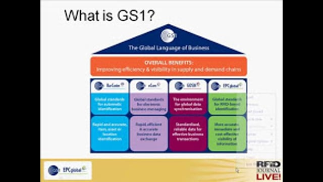Using EPC and GS1 Identifiers to Drive Business Value