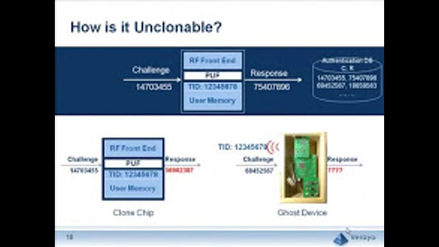 """""""Unclonable"""" RFIDs – Elevating Trust in RFIDs to a New Level"""