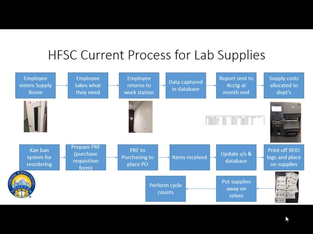 Award Finalists Session: Best RFID Implementation: Houston Forensic Science Center