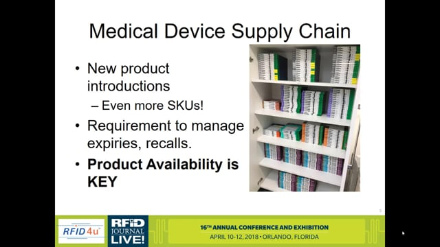 Managing Field and Consignment Inventory Using RFID, Mobility and Cloud Platforms
