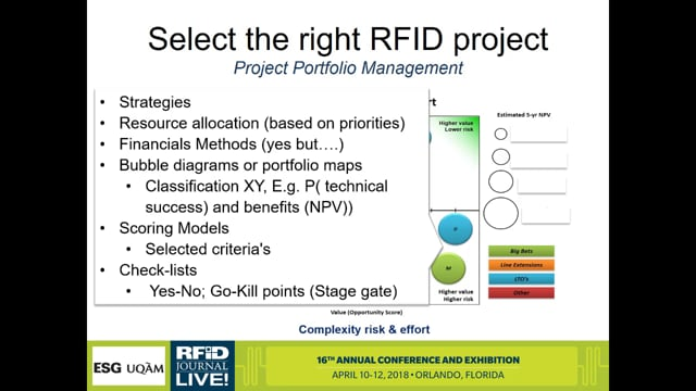 Targeting the Correct RFID Technology for the Right Project