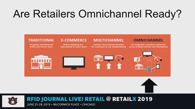 Can Retailers be Omnichannel Ready without RFID?