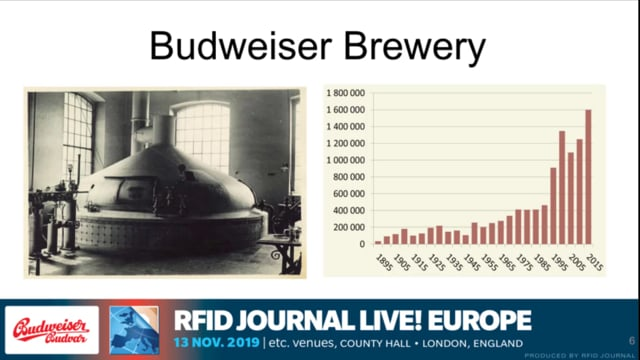 Budweiser Budvar Improves Asset Tracking With RTLS