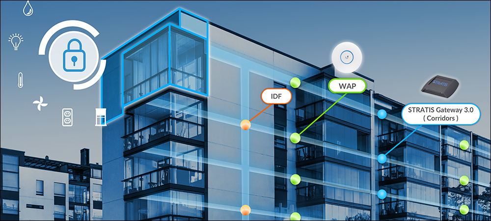 Multi-Protocol IoT Solution Aims at Residential Sustainability, Intelligence